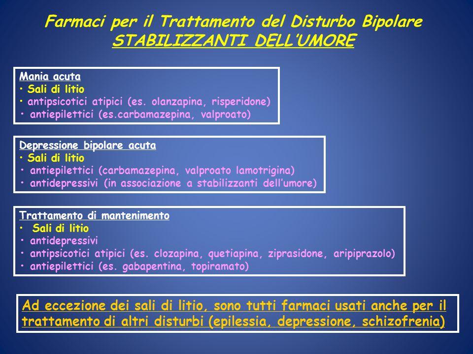 Farmaci per il Trattamento del Disturbo Bipolare