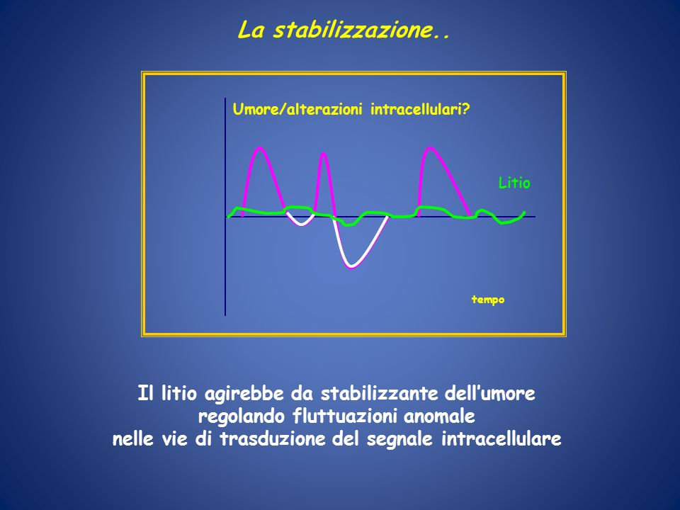 Umore/alterazioni intracellulari