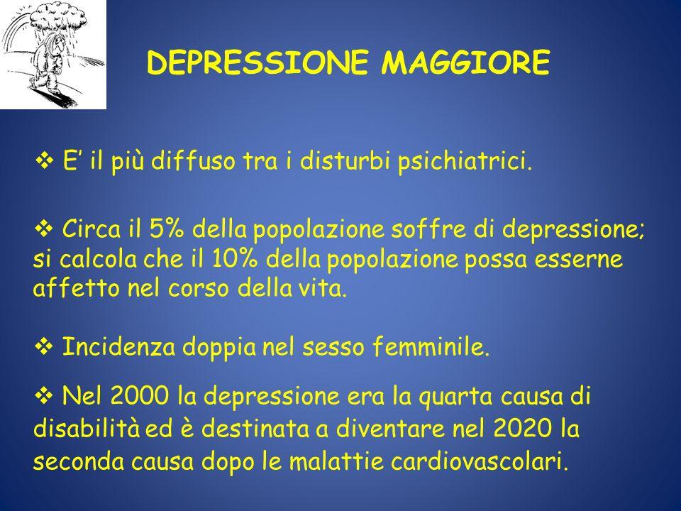 E' il più diffuso tra i disturbi psichiatrici.