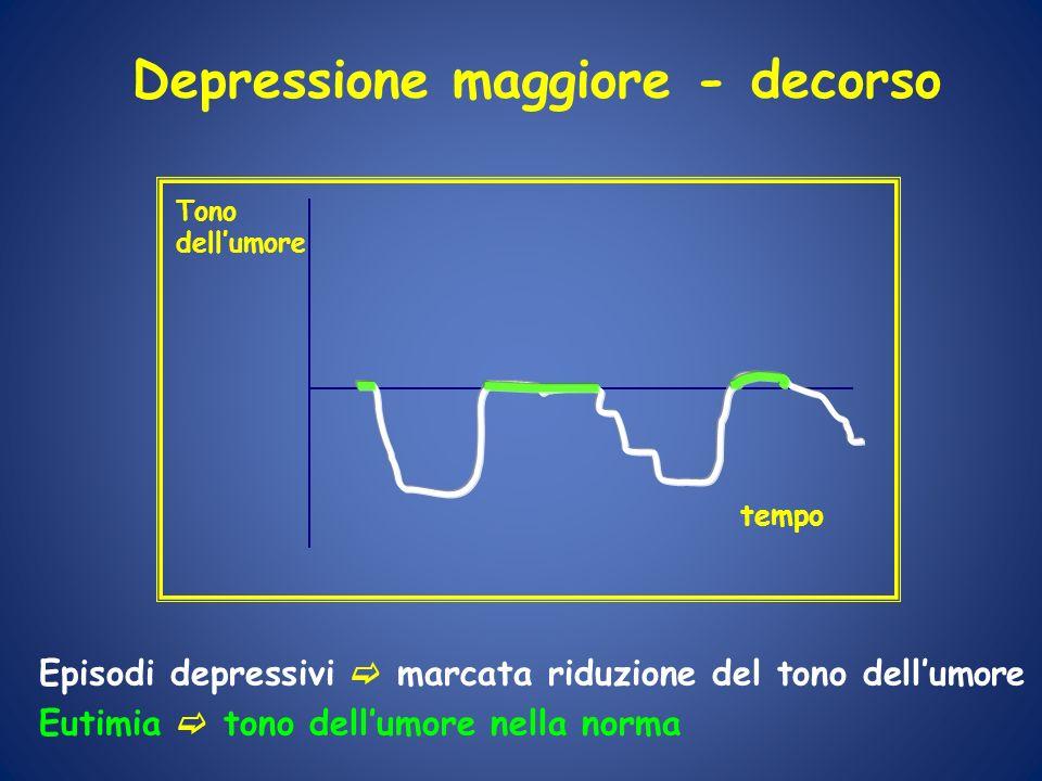 Depressione maggiore - decorso