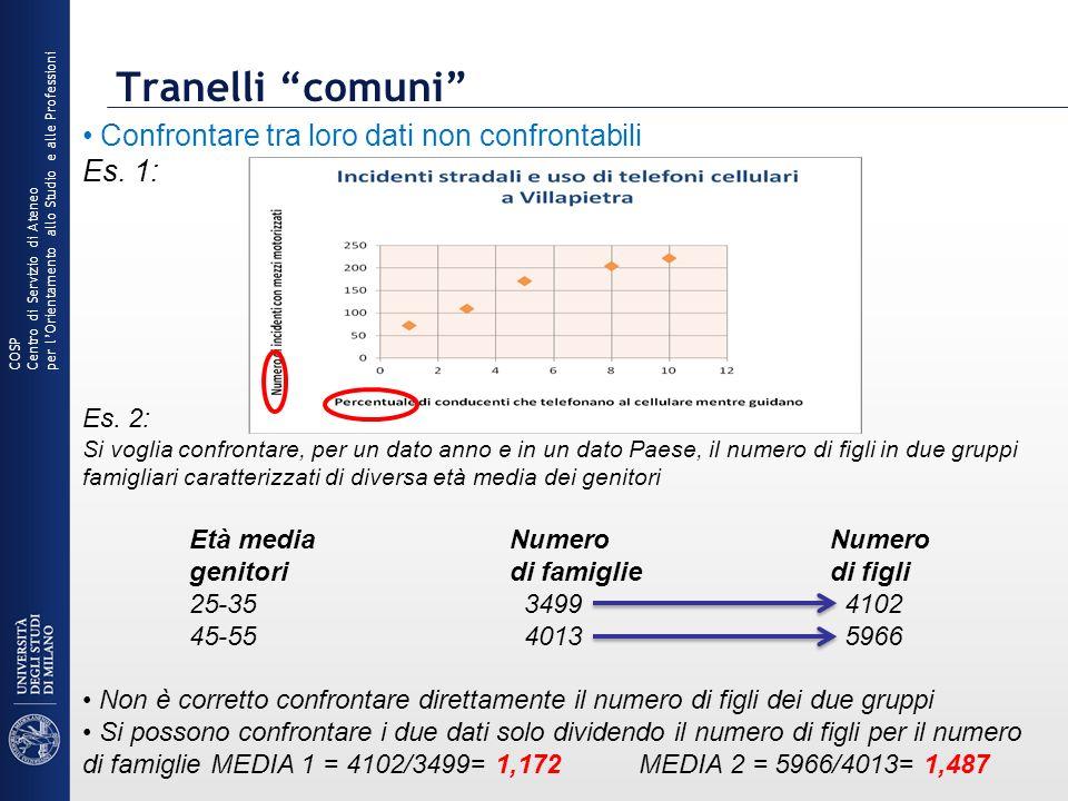 Tranelli comuni Confrontare tra loro dati non confrontabili Es. 1: