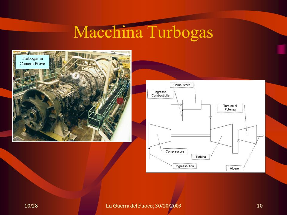Macchina Turbogas 10/28 La Guerra del Fuoco; 30/10/2003