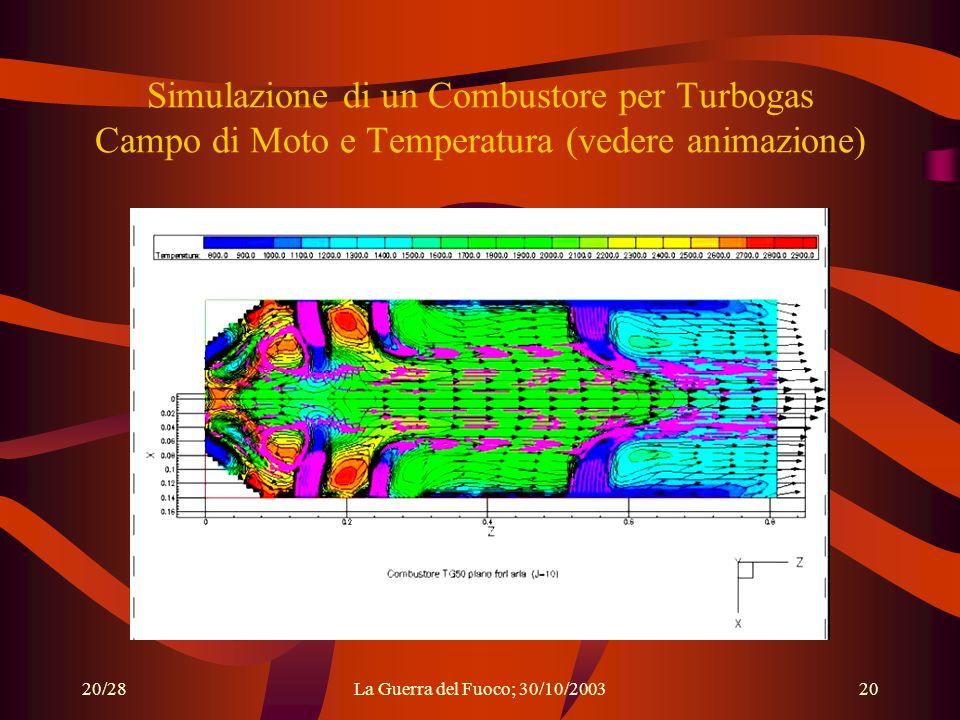 Simulazione di un Combustore per Turbogas Campo di Moto e Temperatura (vedere animazione)