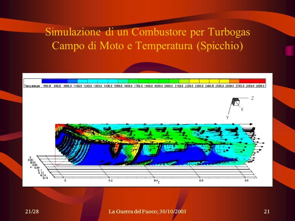 Simulazione di un Combustore per Turbogas Campo di Moto e Temperatura (Spicchio)