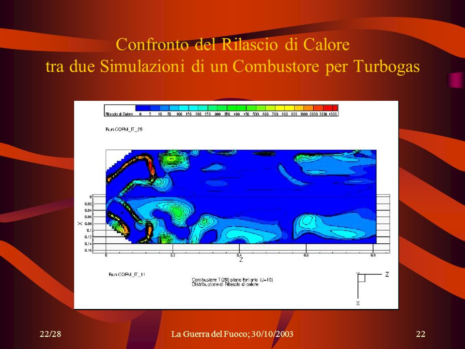Confronto del Rilascio di Calore tra due Simulazioni di un Combustore per Turbogas