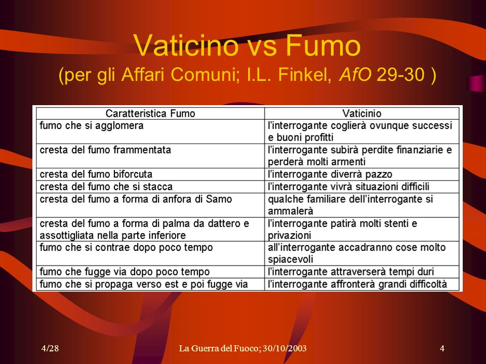 Vaticino vs Fumo (per gli Affari Comuni; I.L. Finkel, AfO 29-30 )
