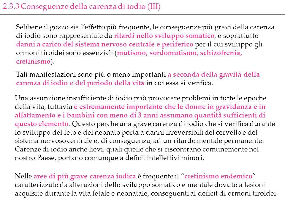 2.3.3 Conseguenze della carenza di iodio (III)