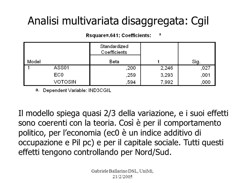 Analisi multivariata disaggregata: Cgil