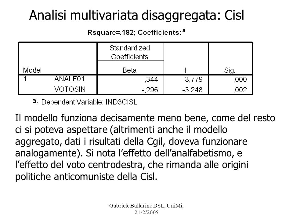 Analisi multivariata disaggregata: Cisl