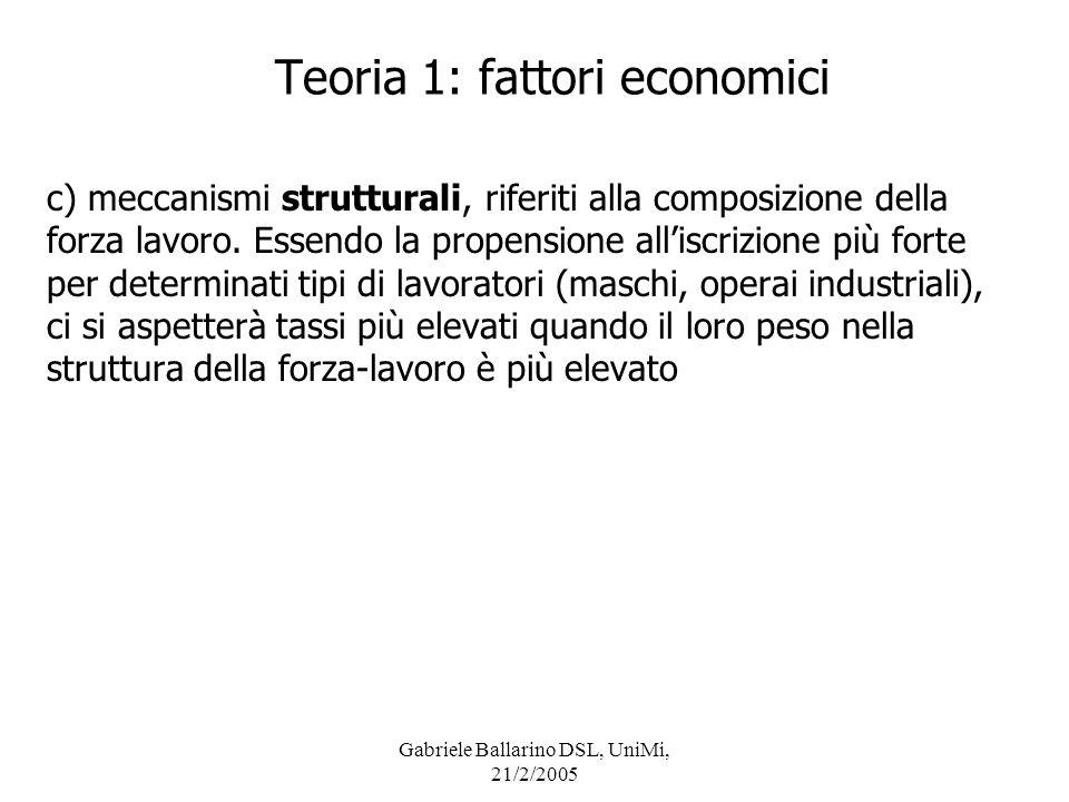 Teoria 1: fattori economici