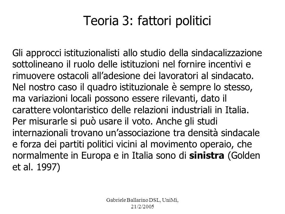 Teoria 3: fattori politici