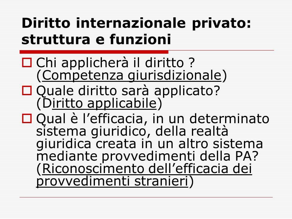 Diritto internazionale privato: struttura e funzioni