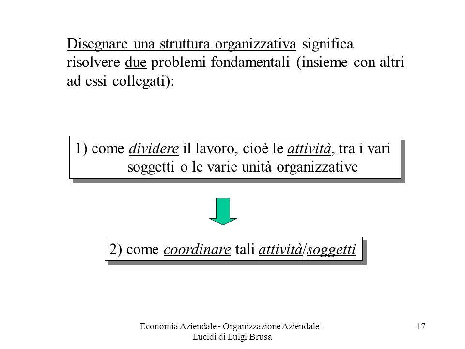 Disegnare una struttura organizzativa significa