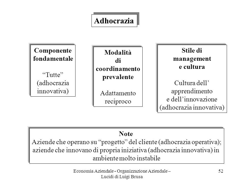 Adhocrazia Componente fondamentale Tutte (adhocrazia innovativa)