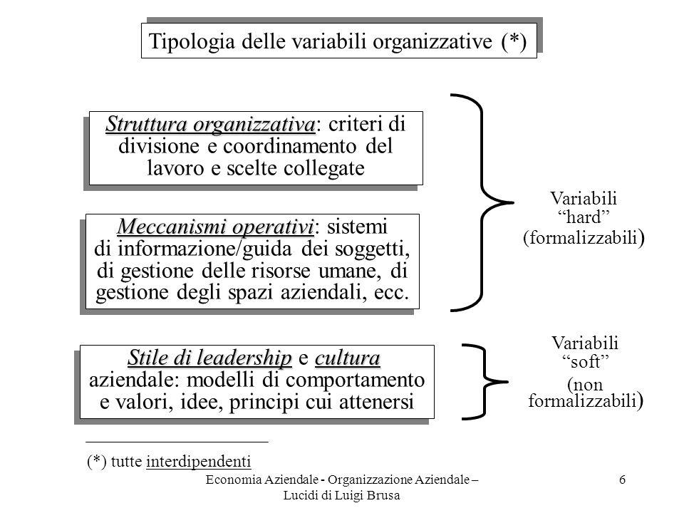 Tipologia delle variabili organizzative (*)