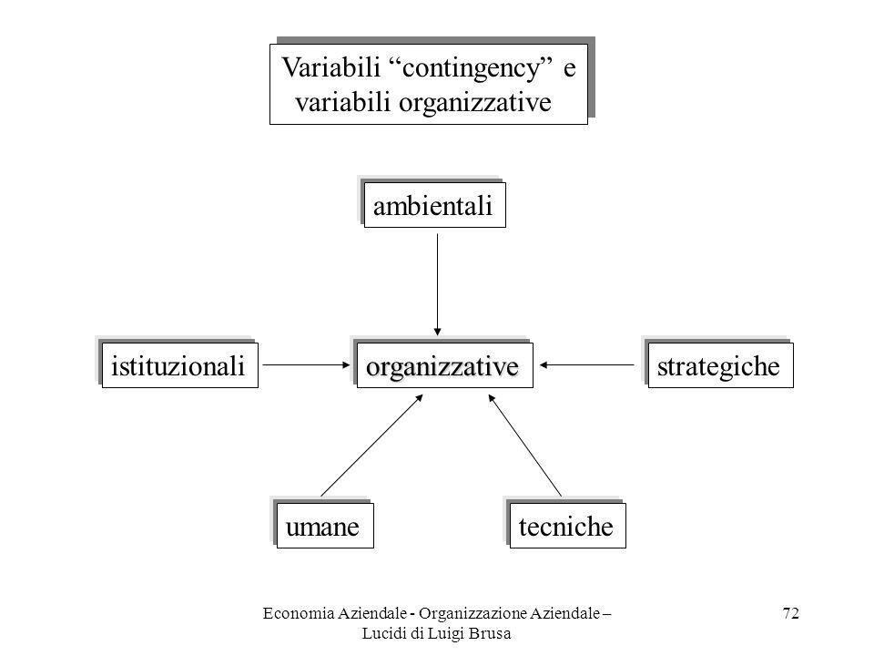Variabili contingency e variabili organizzative