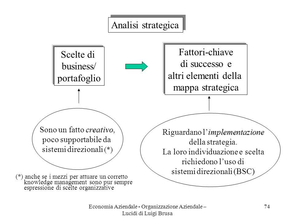 Analisi strategica Fattori-chiave Scelte di di successo e business/