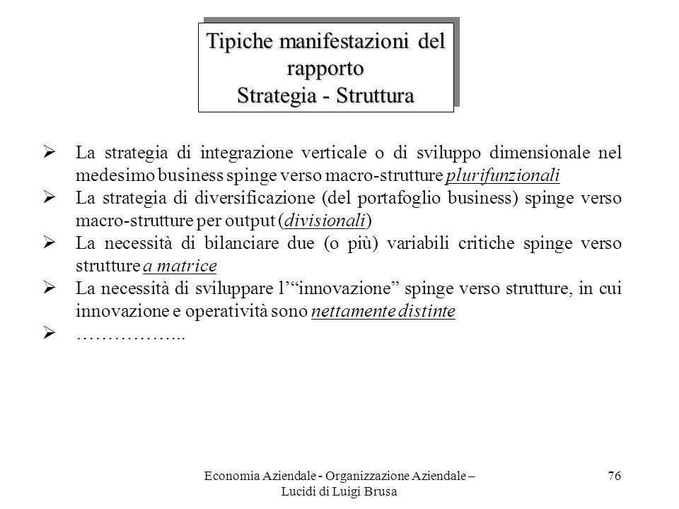 Tipiche manifestazioni del rapporto Strategia - Struttura