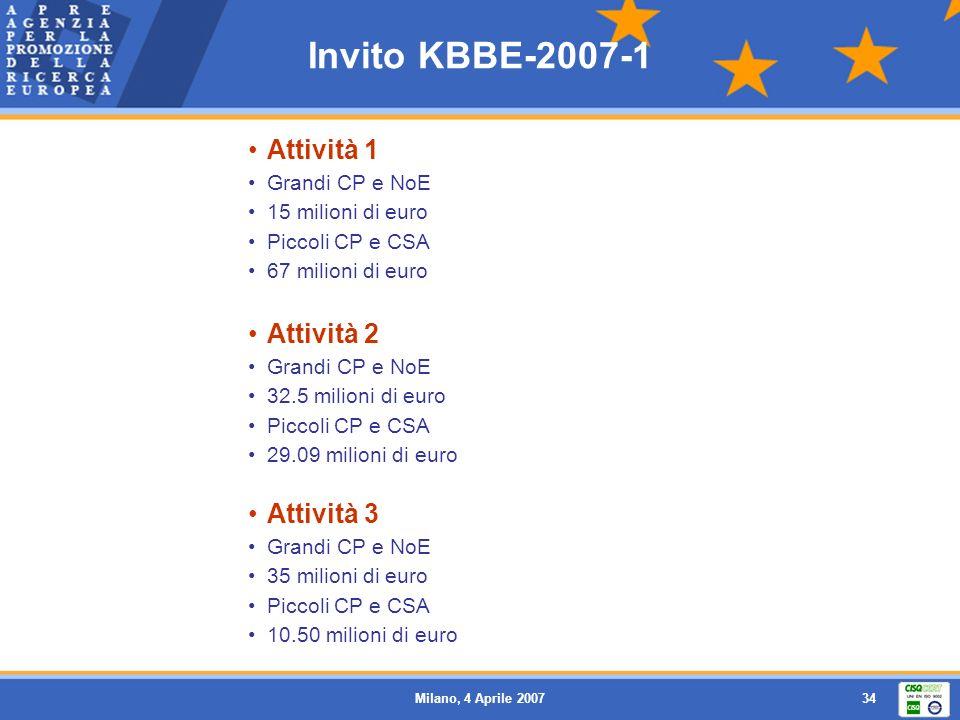 Invito KBBE-2007-1 Attività 1 Attività 2 Attività 3 Grandi CP e NoE