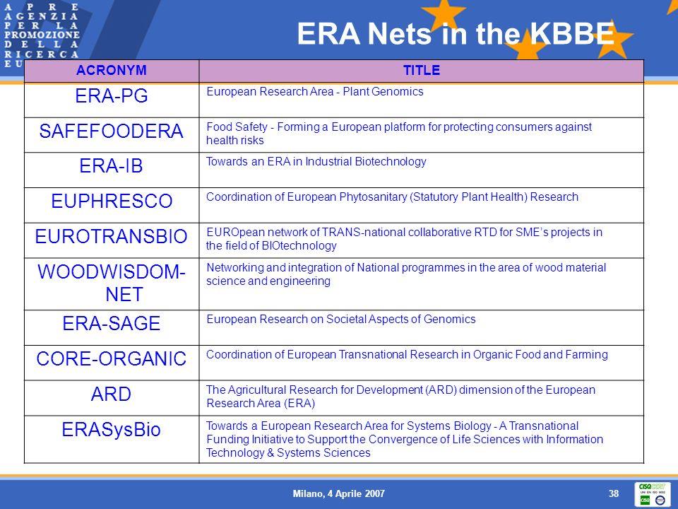 ERA Nets in the KBBE sector