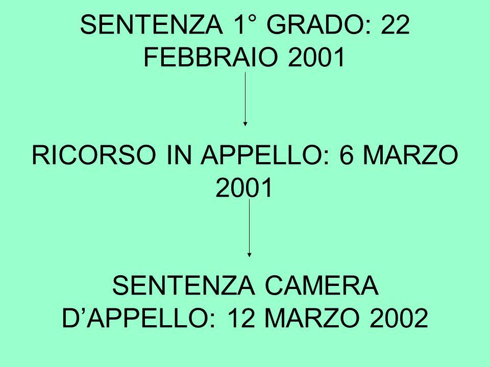 SENTENZA 1° GRADO: 22 FEBBRAIO 2001 RICORSO IN APPELLO: 6 MARZO 2001 SENTENZA CAMERA D'APPELLO: 12 MARZO 2002