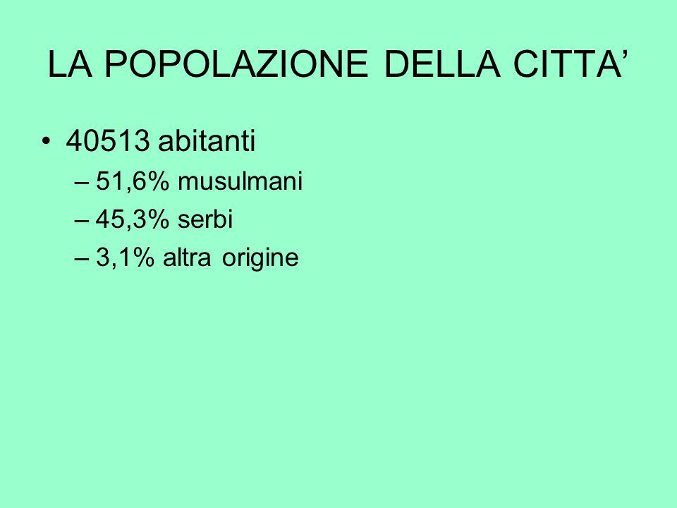 LA POPOLAZIONE DELLA CITTA'
