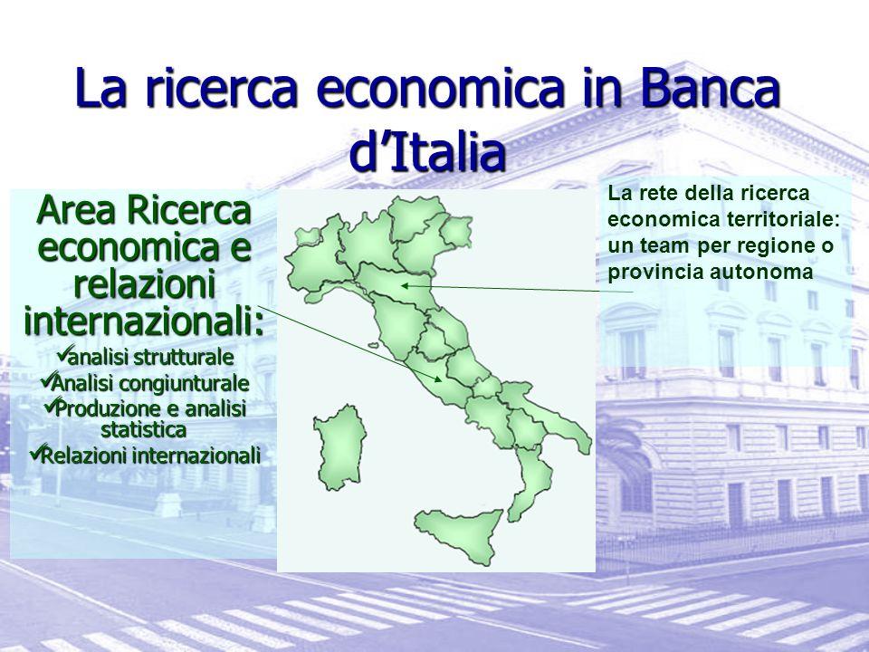 La ricerca economica in Banca d'Italia
