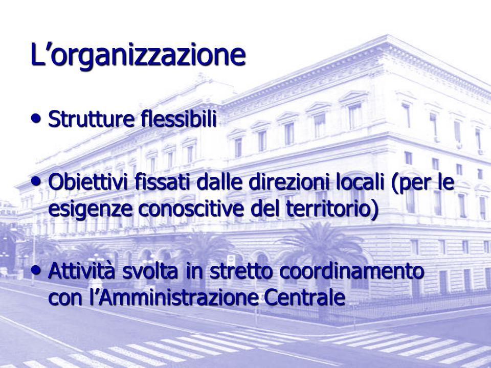 L'organizzazione Strutture flessibili