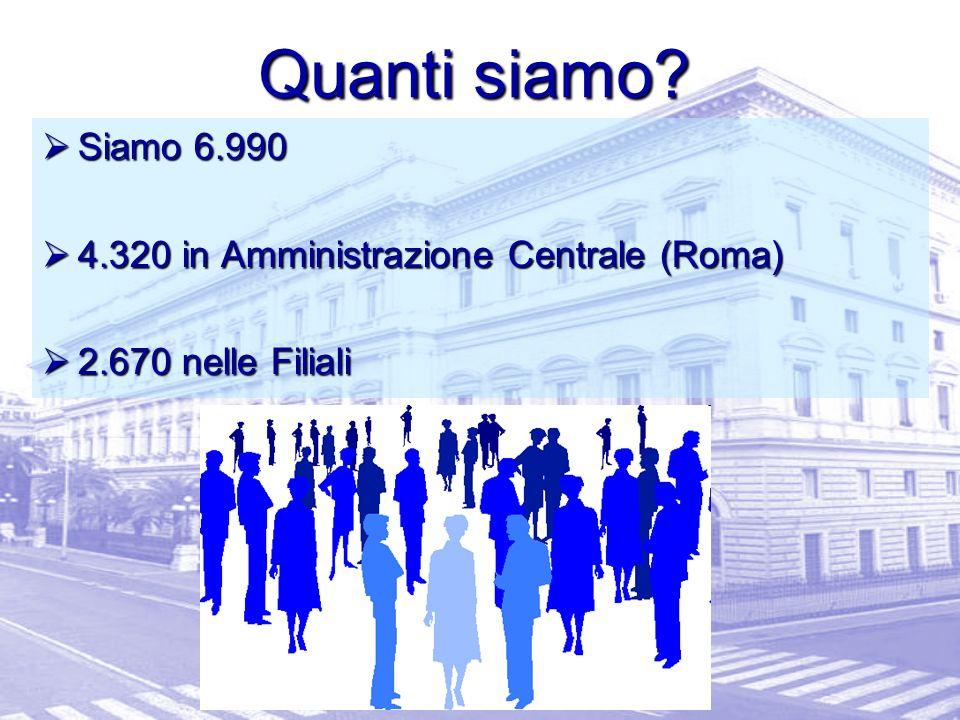 Quanti siamo Siamo 6.990 4.320 in Amministrazione Centrale (Roma)