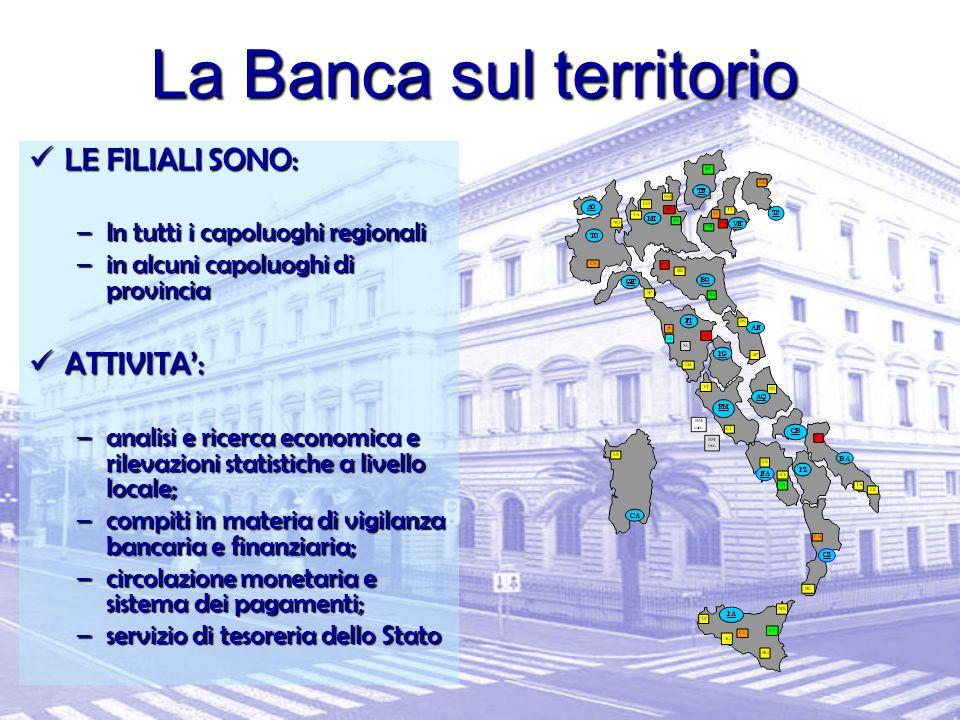 La Banca sul territorio