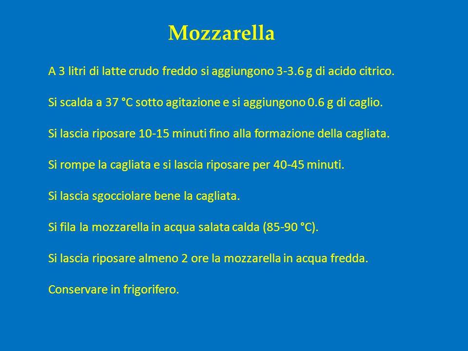 Mozzarella A 3 litri di latte crudo freddo si aggiungono 3-3.6 g di acido citrico.