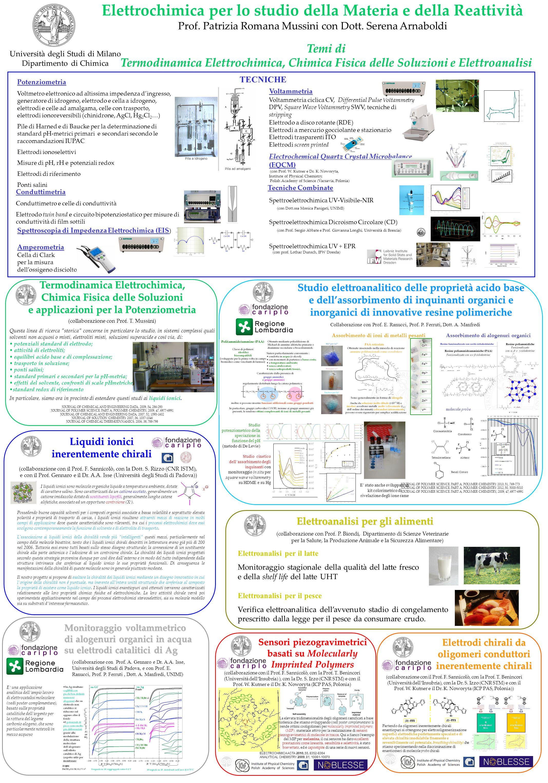 Elettrochimica per lo studio della Materia e della Reattività