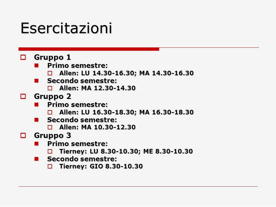 Esercitazioni Gruppo 1 Gruppo 2 Gruppo 3 Primo semestre:
