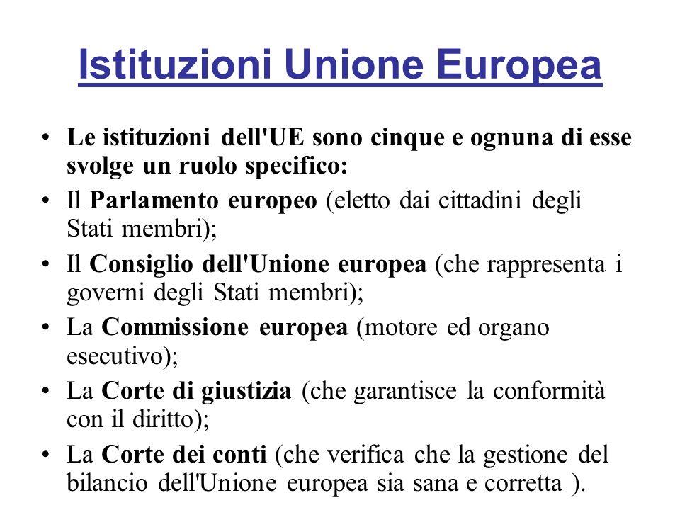 Istituzioni Unione Europea
