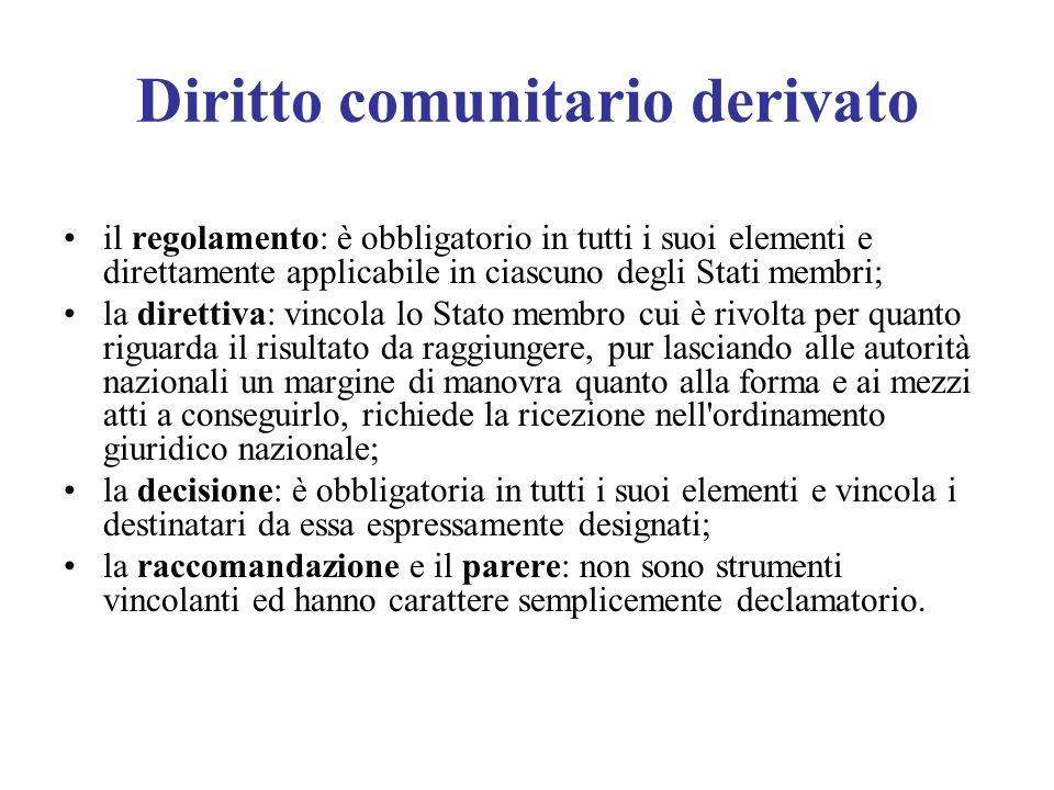 Diritto comunitario derivato