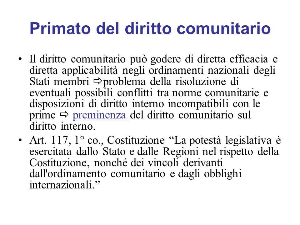 Primato del diritto comunitario