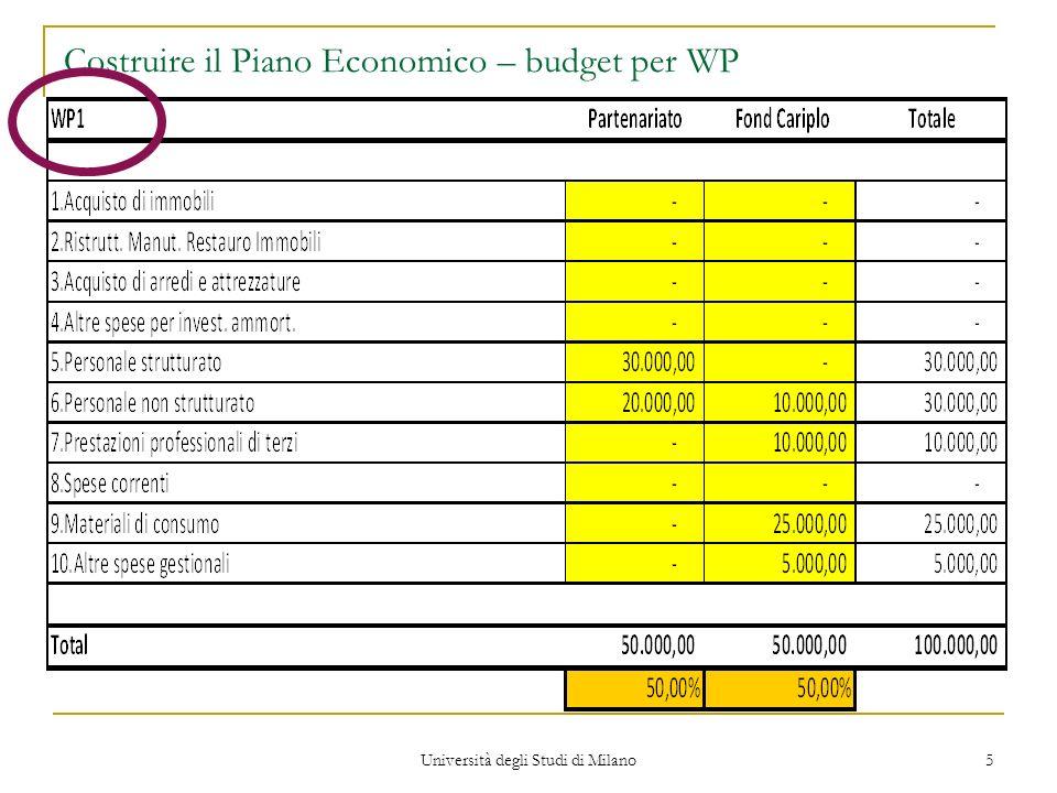 Costruire il Piano Economico – budget per WP