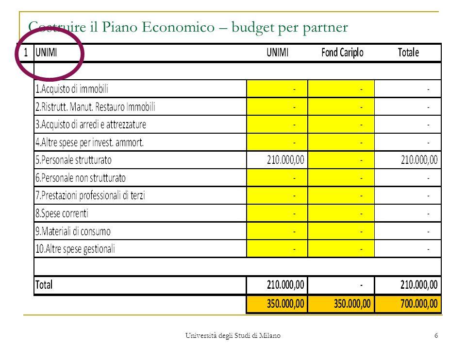 Costruire il Piano Economico – budget per partner