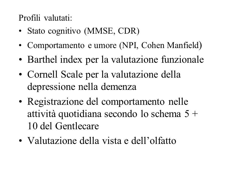 Barthel index per la valutazione funzionale