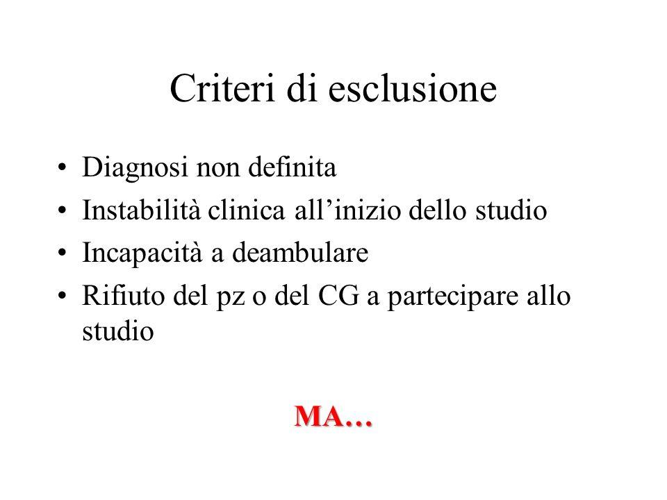 Criteri di esclusione Diagnosi non definita