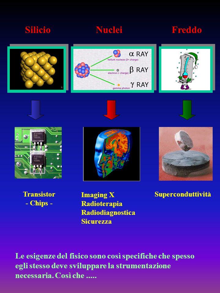 Transistor - Chips - Silicio. Nuclei. Imaging X. Radioterapia. Radiodiagnostica. Sicurezza. Superconduttività.