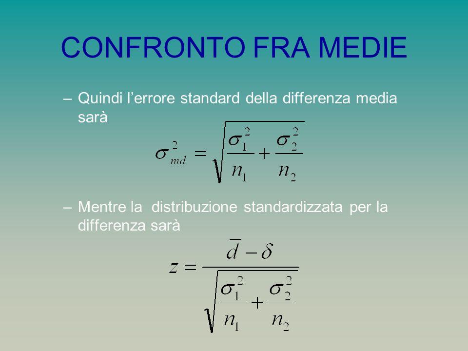 CONFRONTO FRA MEDIE Quindi l'errore standard della differenza media sarà.