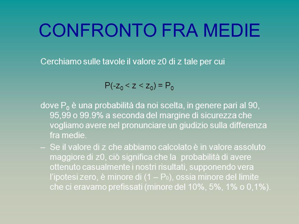 CONFRONTO FRA MEDIE Cerchiamo sulle tavole il valore z0 di z tale per cui. P(-z0 < z < z0) = P0.