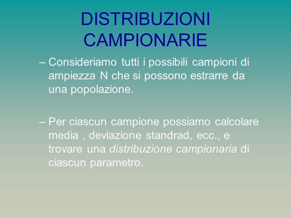 DISTRIBUZIONI CAMPIONARIE