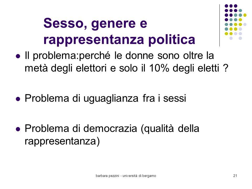 Sesso, genere e rappresentanza politica