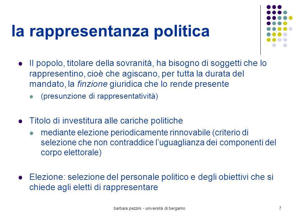 la rappresentanza politica