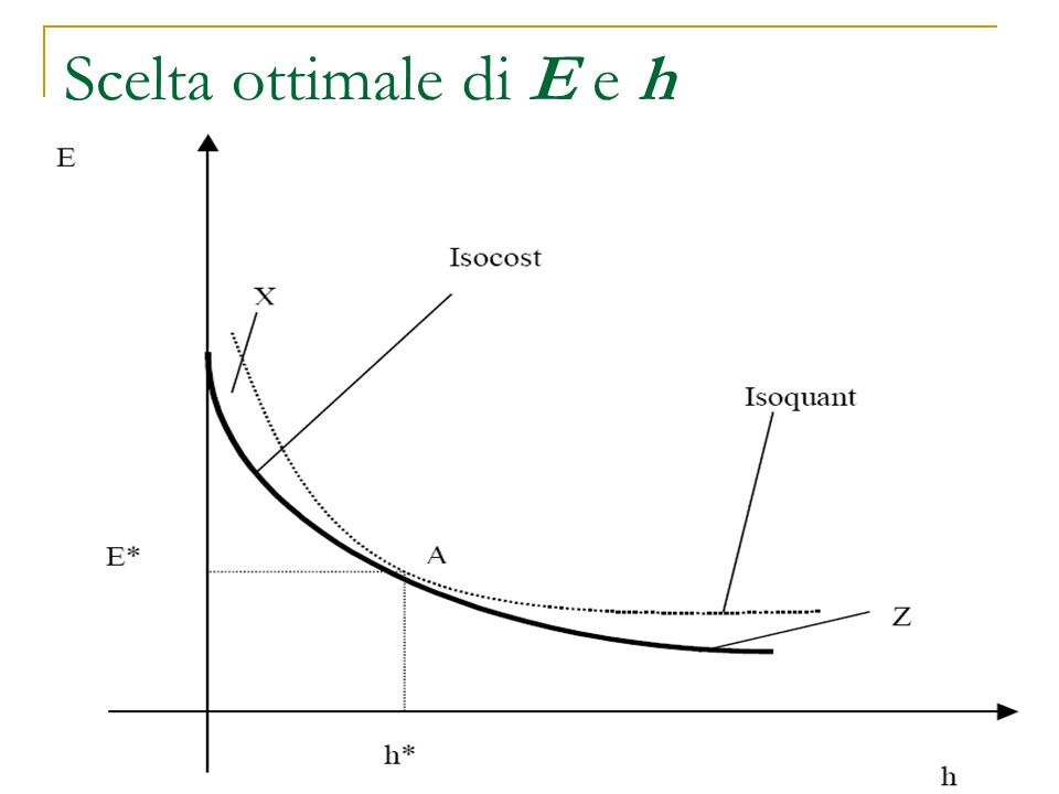 Scelta ottimale di E e h