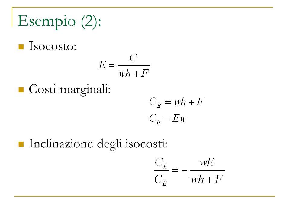 Esempio (2): Isocosto: Costi marginali: Inclinazione degli isocosti: