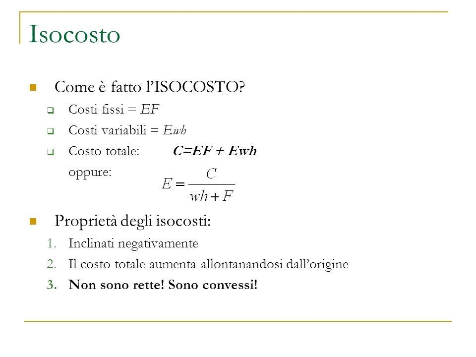 Isocosto Come è fatto l'ISOCOSTO Proprietà degli isocosti: