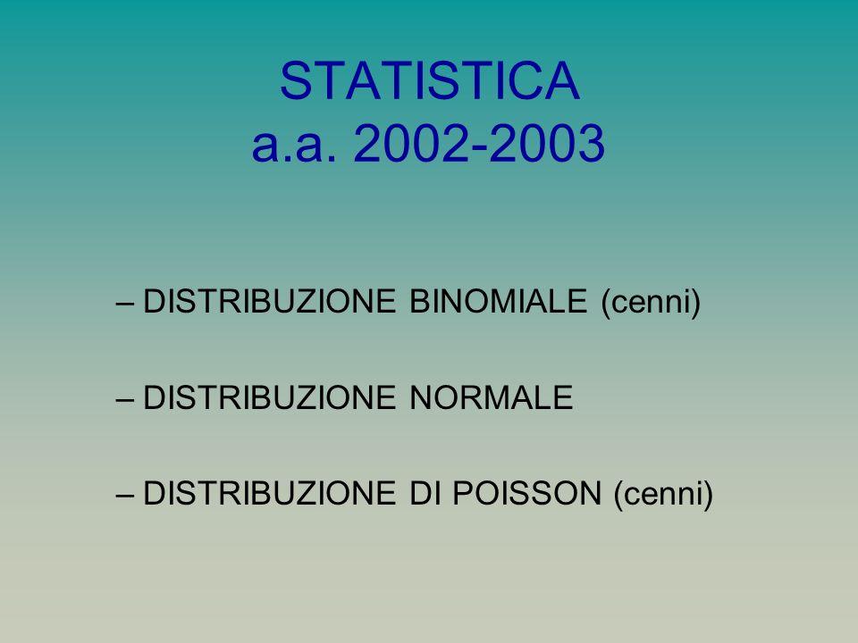 STATISTICA a.a. 2002-2003 DISTRIBUZIONE BINOMIALE (cenni)